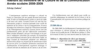 Les établissements d'enseignement supérieur artistique et culturel relevant du ministère de la Culture et de la Communication, année scolaire 2008-2009