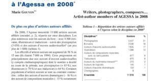 Écrivains, photographes, compositeurs… les artistes auteurs affiliés à l'Agessa en 2008