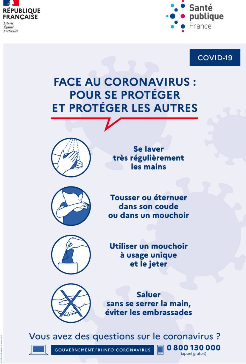 Informations, recommandations & mesures sanitaires COVID 19