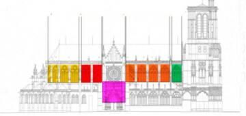 Zones d'intervention : vitraux des baies hautes du choeur (en jaune) et pignon du bras nord du transept