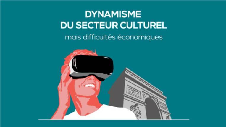 Chiffres-clés 2017: dynamisme des pratiques culturelles mais difficultés économiques manifestes