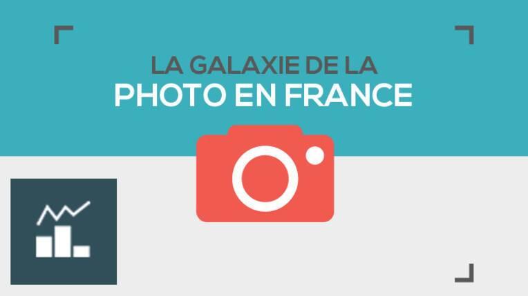 [Infographie] La galaxie de la photo en France
