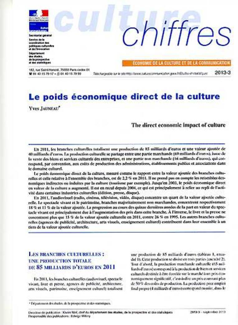 Le poids économique direct de la culture