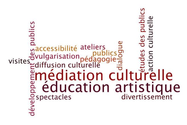 Visuel de la fiche pratique sur les archives de la médation culturelle, mini-site Musées, culture.gouv.fr (c) Archives en musées