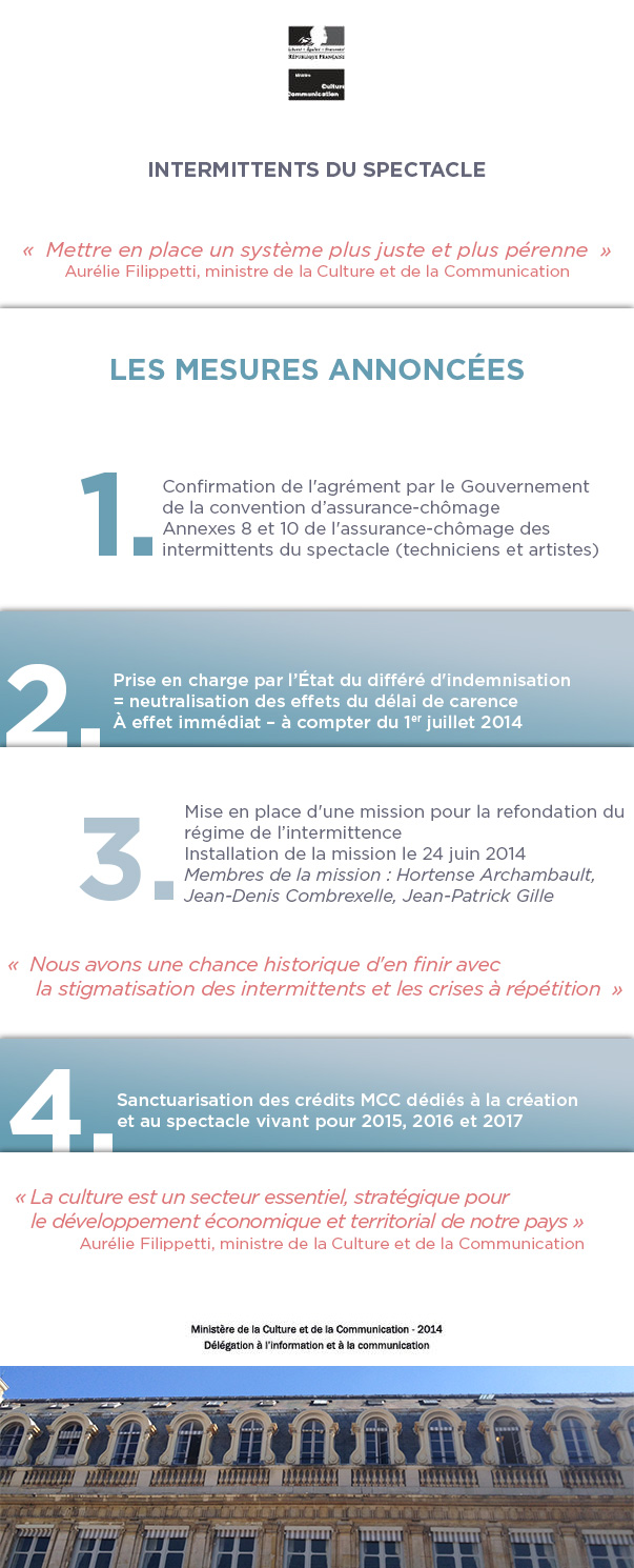 infographiste intermittent du spectacle