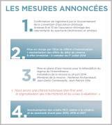 [Infographie] Intermittents du spectacle