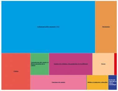 loi de finances 2016 mali pdf