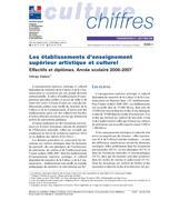 Les établissements d'enseignement supérieur artistique et culturel. Effectifs et diplômes, année scolaire 2006-2007